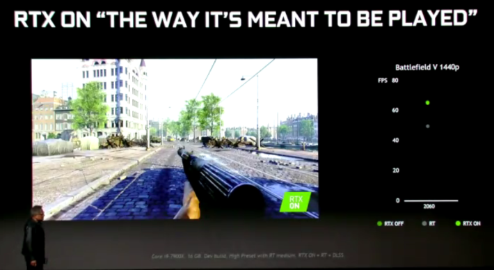 《Battlefield V》1440p 測試,使用 RTX On + DLSS 效能表現竟與 RTX Off 相同。