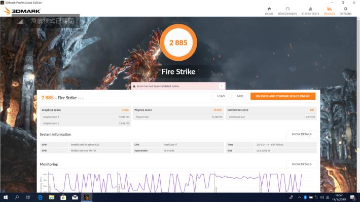 《3DMark Fire Strike》測試取得 2,885 分。