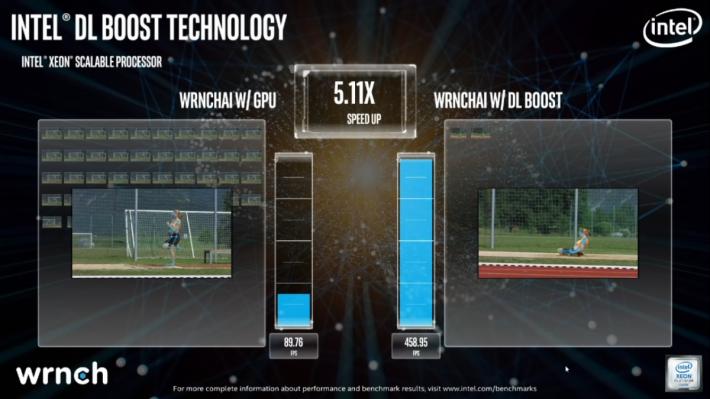 演示中 DL Boost 得分達 458.95fps,是 GPU 89.76fps 的 5.11x 效能。