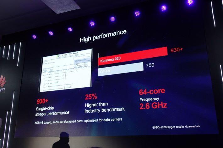 官方稱在 SPECint Benchmark 評分超過 930,超過業界評分 25%,功耗亦低三成。