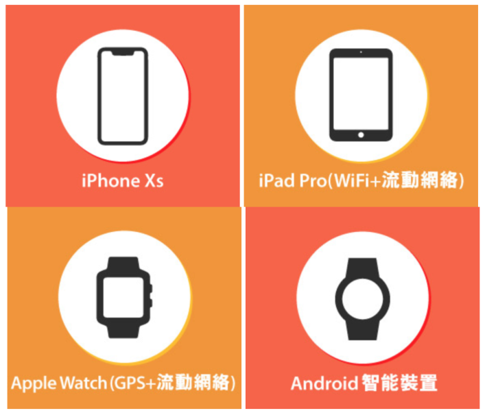 除了 iPhone XS 外,eSIM 服務亦支援 iPad Pro 及 Apple Watch (GPS + Cellular)。