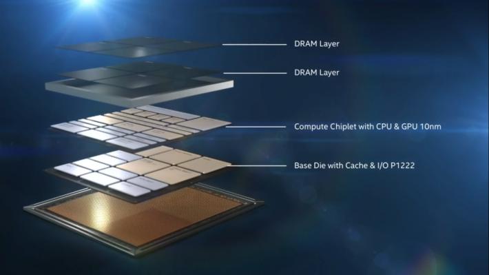 採用Intel Foveros 3D封裝技術,整合多顆晶片。