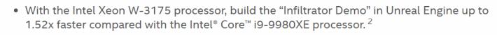 Xeon W-3175X 在 Unreal Engine 的效能表現比 i9-9980XE 高 52%。