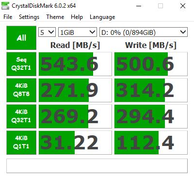 實際數據測試顯示 C100 表現與官方參考數值相若。
