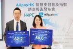 Alipay_Smart_Payment_Survey