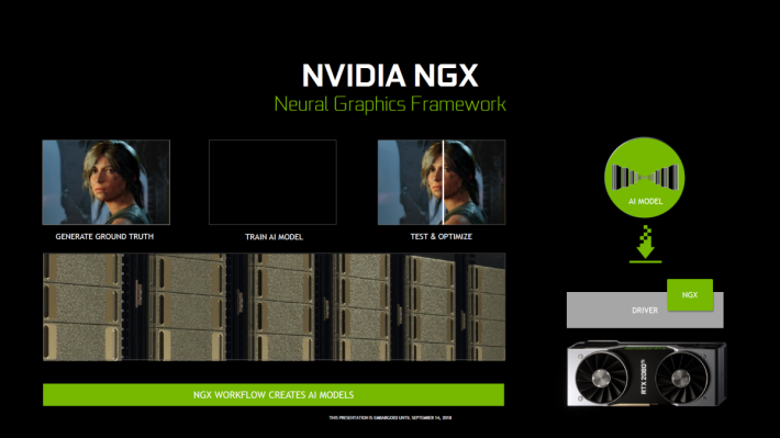 DLSS 技術基於 NVIDIA 的神經圖像架構。
