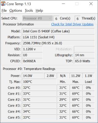 若果把全部核心超頻至 4.0GHz 使用,即使已使用 240mm AIO 水冷, CPU 工作溫度仍然高達 69℃ 。