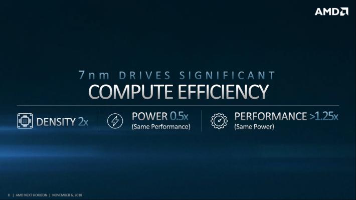 AMD 表示 7nm 製程提升 2X 密度並在同效能的情況下降低 0.5X 功耗