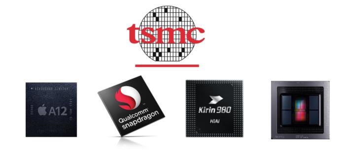 台積電旗下有多款 7nm 製程產品,包括蘋果 A12、Qualcomm S855、華為 Kirin 980 及 AMD Radeon VII GPU 等。