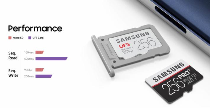 白色那張為 UFS 卡,形狀與黑色的 microSD 卡不同。
