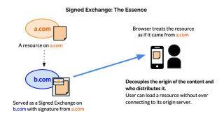 SGX 技術讓開發人可以建立容許第三方散布的「可攜」內容