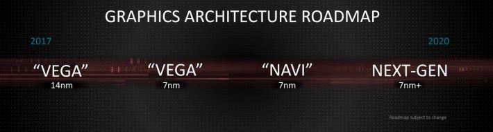 AMD 會於今年推出 Navi 系列顯示卡。