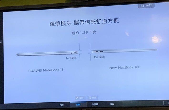 記者會簡報顯示,HUAWEI MateBook 13 比勁敵 Apple MacBook Air 輕薄。