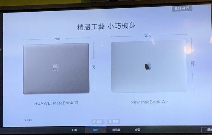 長度闊度也比 MacBook Air 小一點。