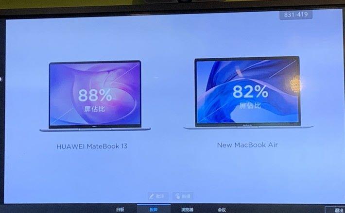 屏佔比也是由 MateBook 勝出。