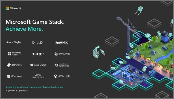 Microsoft Game Stack 將旗下的雲端服務以至技術和發行整合成一個生態圈