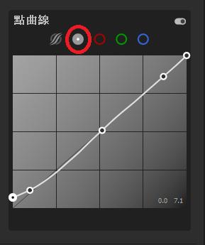 修改預設設置:先點擊「點曲線」下方第二個灰色圓點(見紅圈),點擊曲線的中心;然後將最左端的點拖到 7 左右。