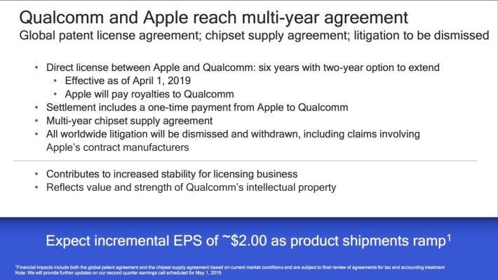 Qualcomm 在給投資者的資料中表示今次和解可望令每股盈利增加最多 $2 美元