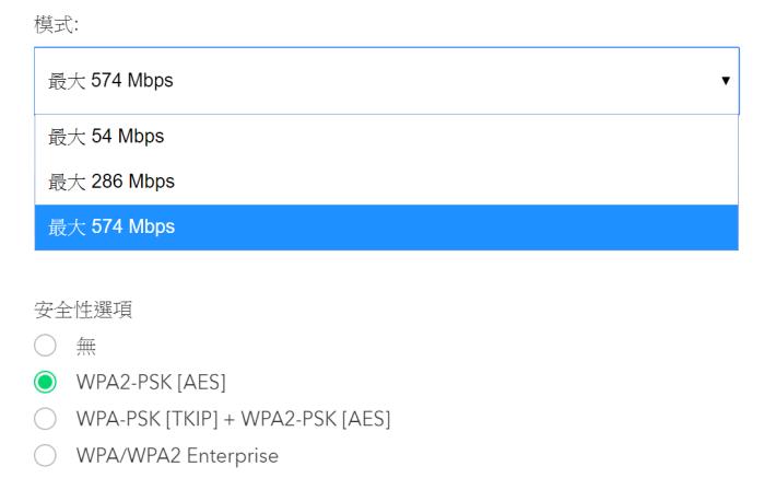 2.4GHz 最高達 574Mbps,未有 WPA3。