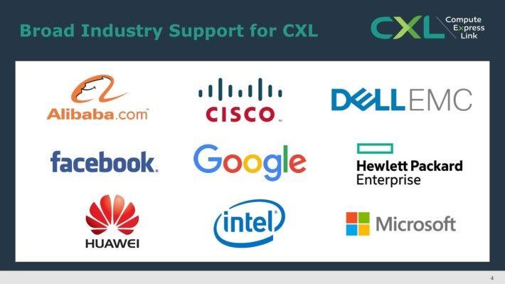 Intel 與多個廠商組成聯盟,使 CXL 技術具備極高兼容性。Source:Anandtech