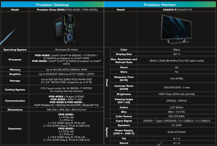 Predator 桌面電腦及屏幕規格