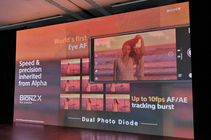 在全新的 BIONZ X for mobile 處理器加持下,達成 10fps AF/AE 追焦連拍及 Eye AF 功能。