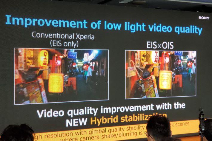 拍攝 4K 影片時可使用 Hybrid Stabilization 功能,令低光時影像穩定度大提升。