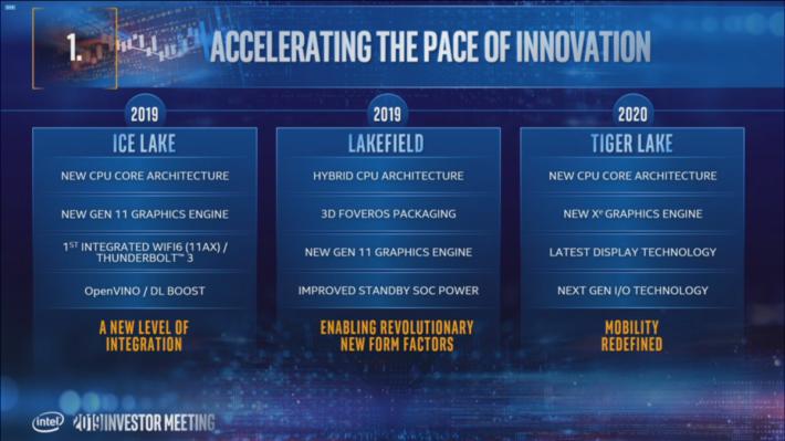 2020 年會有 10nm+ Tiger Lake,採用 Intel Xe 內顯。
