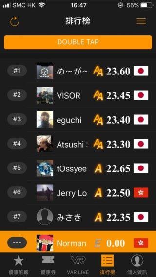 在手機 APP 可以看到自己的全球排名。