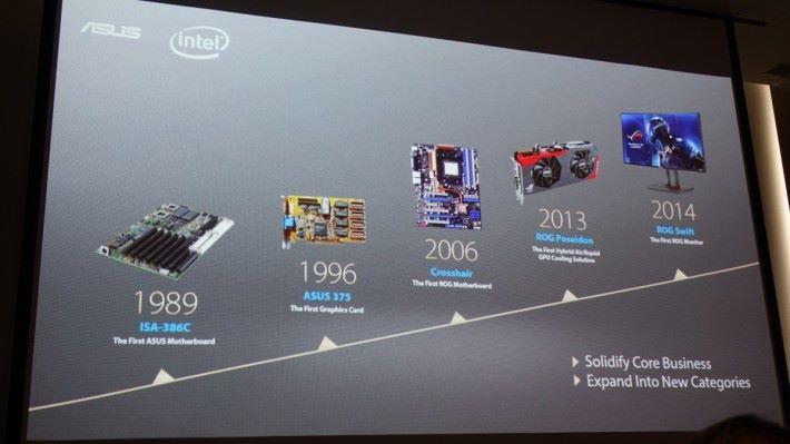 歷來的革命性產品。
