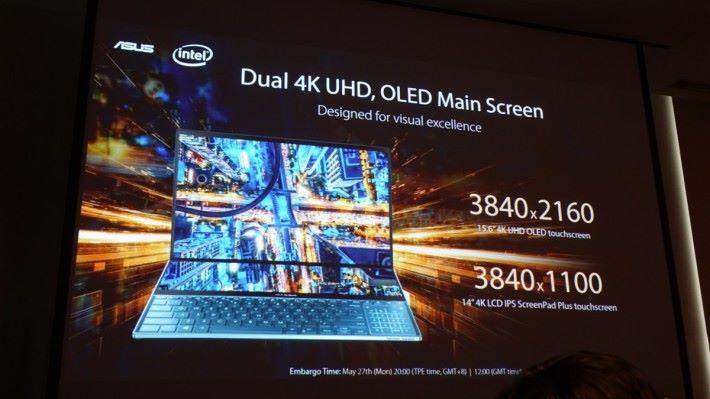 上下皆為 4K 屏幕