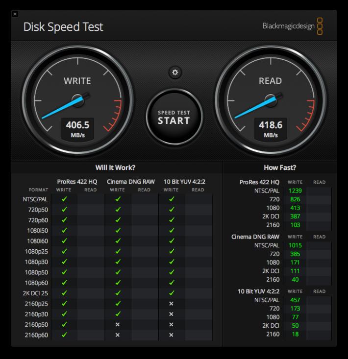 以 DiskSpeedTest 測試,讀寫速度大約在 400MB/s 以上。