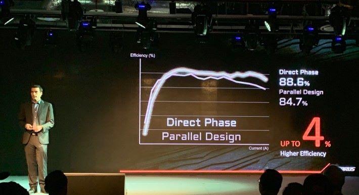 與現時流行的並行供電方案比較,True Phrase 有多 4% 效率。