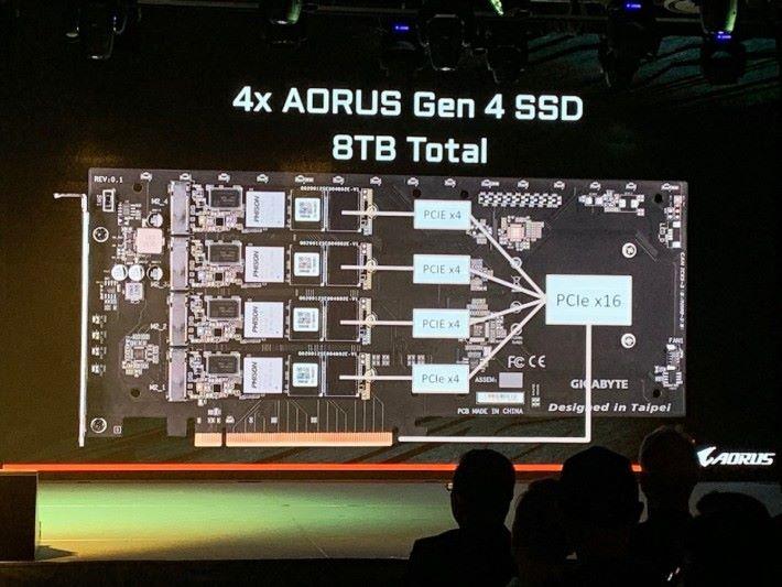AORUS AIC Gen4 SSD 由 4 片 AORUS Gen4 SSD 組成