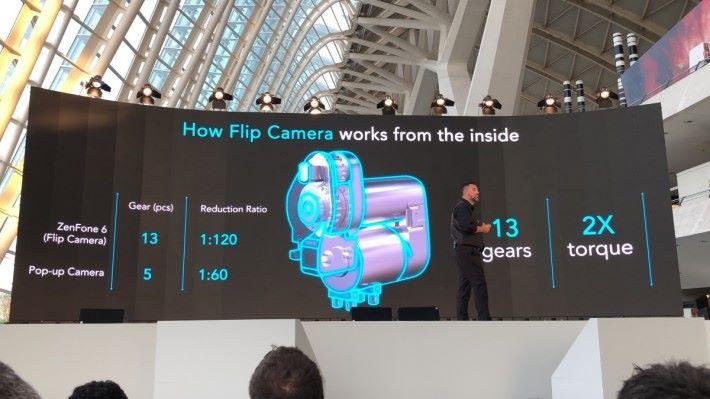 採用鐘錶工藝來製作 Flip Camera裡面的機械部件。