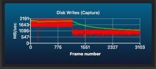 寫入至 24GB 時就出現速度滑落,估計是因為寫入緩存耗盡有關。相信 VE 版對大型檔案會有較佳表現。