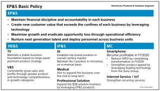 Sony-2019-Strategy-Day_EPS-Basic-Policy_1