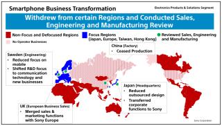 Sony-2019-Strategy-Day_Xperia-Focused-Regions