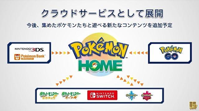 除了 Switch 更對應手機以及 3DS ,相信不少玩家又可以把家中封塵多年的 3DS 拿出來了。