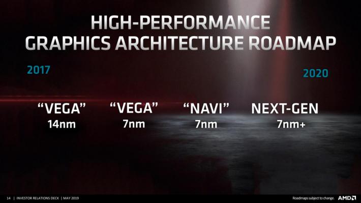 Navi GPU 亦採用 7nm 製程。