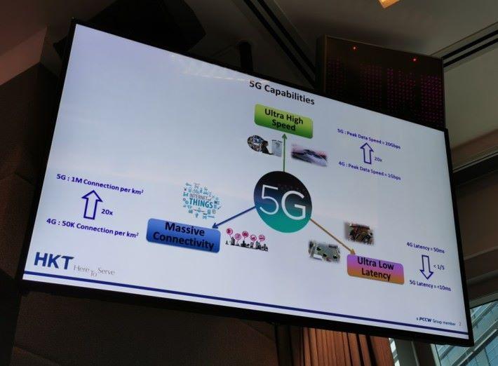 透過 5G 技術所帶來高速、低延遲、物聯網應用等好處