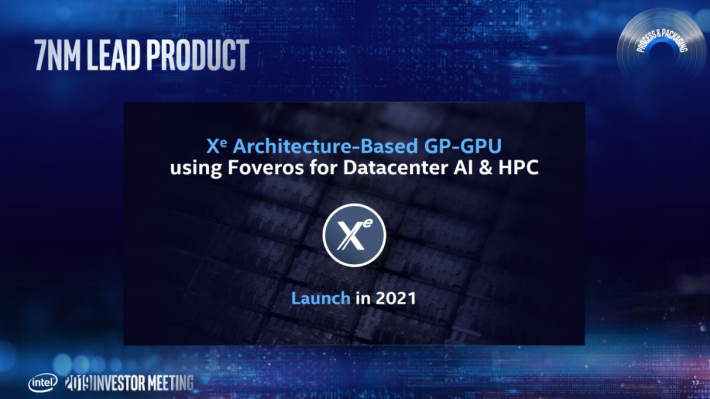 2021 年推出 7nm Intel Xe 顯示卡。