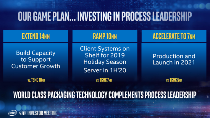 Intel 表示自家的 10nm 絕不輸給 AMD TSMC 7nm!