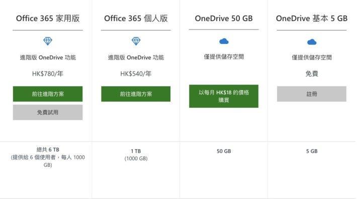 現時的 OneDrive 收費計劃,其中 50GB 計劃容量將增至 100GB,而月費不變。