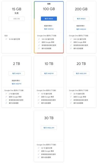 Google One 有 7 種月費計劃,其中 100GB 月費計劃比 OneDrive 便宜 $3 ,而且有預繳一年折扣。年初推出的 200GB 計劃如果預繳一年的話,實際月費也僅較 OneDrive 貴約 $1.20 。