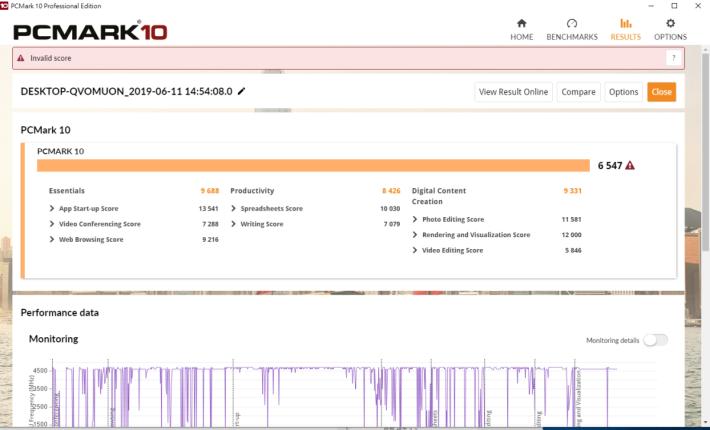 受惠於 Core i7-9700K,於《PCMark 10》跑得 6,547 分的超高成績。