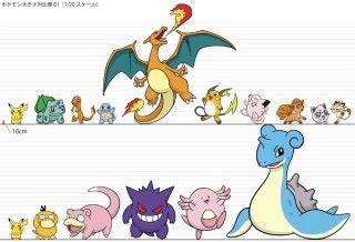 素材裡面還有一份文件簡單介紹各小精靈的身高比例,應該是方便老師設計教材或講故事時的參考。