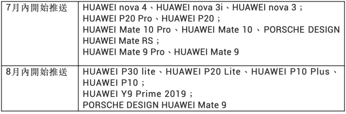 其餘 Huawei 智能手機獲推送 EMUI 9.1 名單。