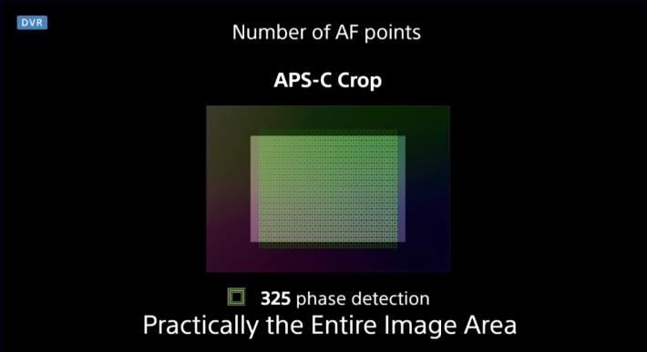 .在 APS-C 鏡頭配搭下,可實現 100% 對焦覆蓋。