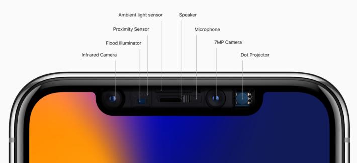 將來加入 iPhone 後置主鏡頭的激光 ToF 3D 測距元件,性能將大大高於現時為 iPhone 提供 Face ID 和 Animoji 功能的 TrueDepth 鏡頭。